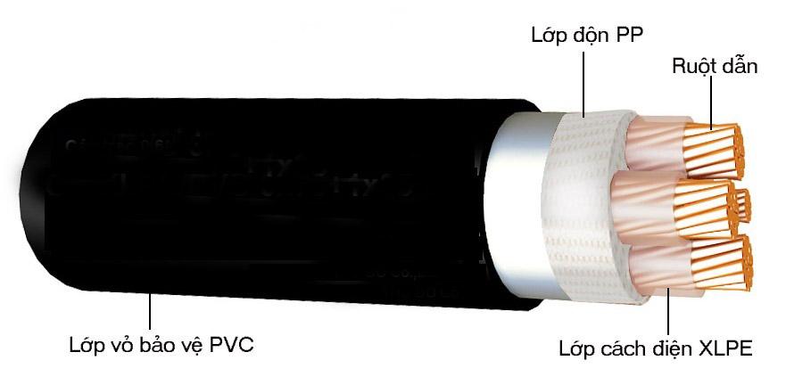 Các lớp cách điện, dẫn điện trong dây điện