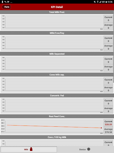 Lely T4C InHerd - FarmBeats screenshot 6
