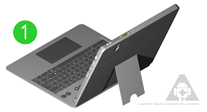 Photo: 1: netbook mode   - the ecosystem is running on phone hardware  - I can independently set what is shown on every screen  - I can take photos and view them immediately on large screen  - syncing data and charging batteries of all devices by only one cable