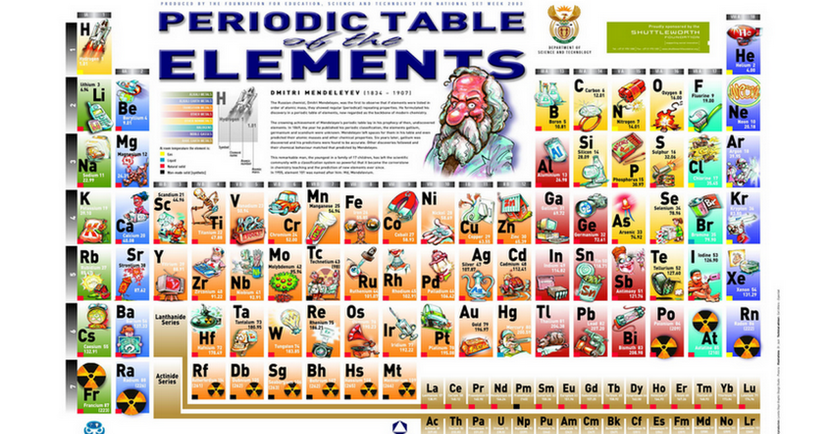 Make periodic table google docs urtaz Choice Image