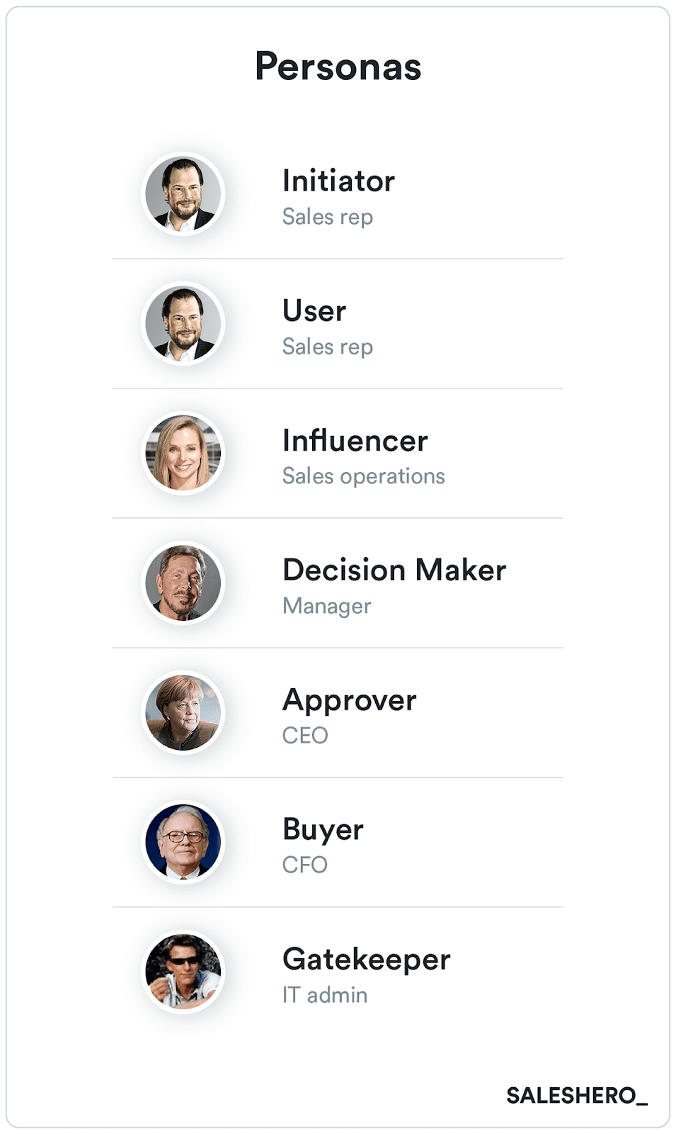 example of personas in go-to-market strategy