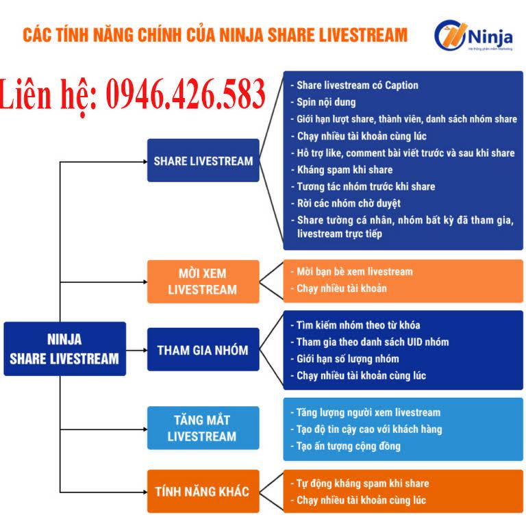 Share Livestream Hieu Qua Giup Tang Mat Gia Tang Don Hang
