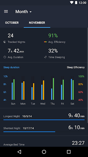 Runtastic Sleep Better: Sleep Cycle & Smart Alarm 2.6.1 screenshots 4