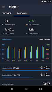 Sleep Better with Runtastic Screenshot 4