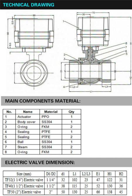 DC 12V Motorized Ball Valve BSP 2/'/' Electrical Valve,CR2-01,Stainless Steel