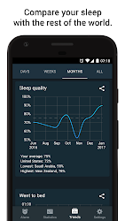 Sleep Cycle alarm clock v1.3.691 Mod APK 4