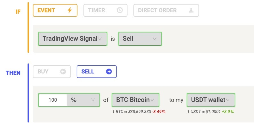 Automated trading with TradingView on Coinrule