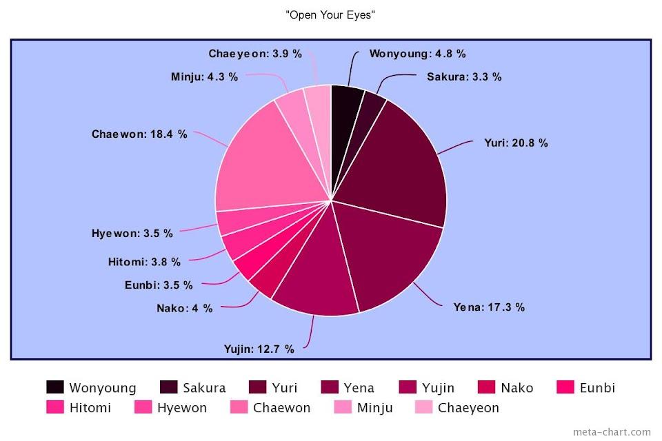 meta-chart (49)